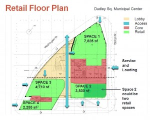 Retail Floor Plan for the Dudley Sq. Municipal Center